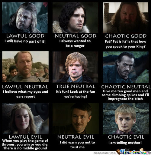 Lawful / Neutral / Chaotic