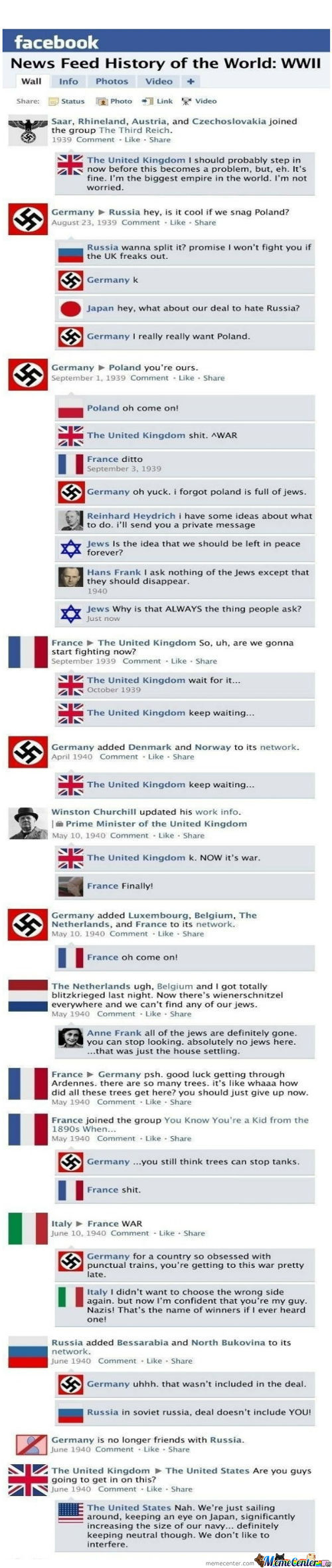 Learn Your History Pt1