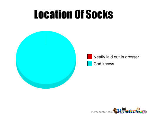 Location Of Socks