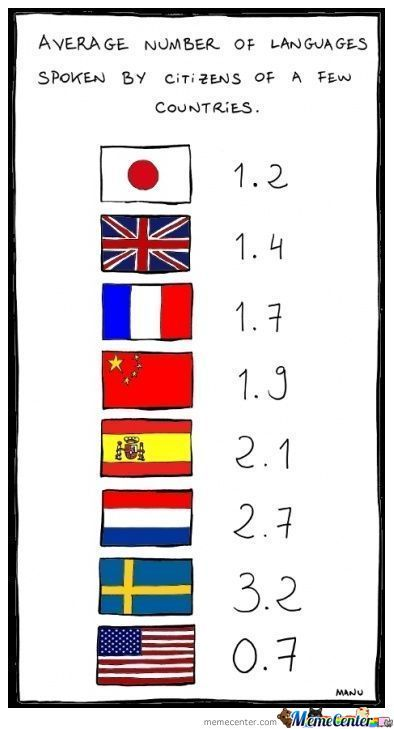 Loool Poor Usa Dont Even Know How To Speak 1 Language