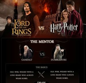 Harry Potter Lord Of The Rings Similarities