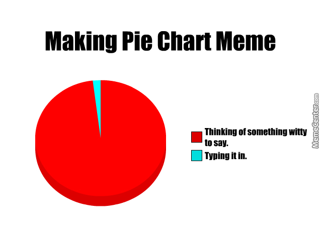 Making pie chart memes by treetopwaffles meme center making pie chart memes ccuart Images