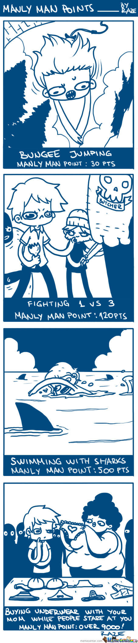 Manly Man Points