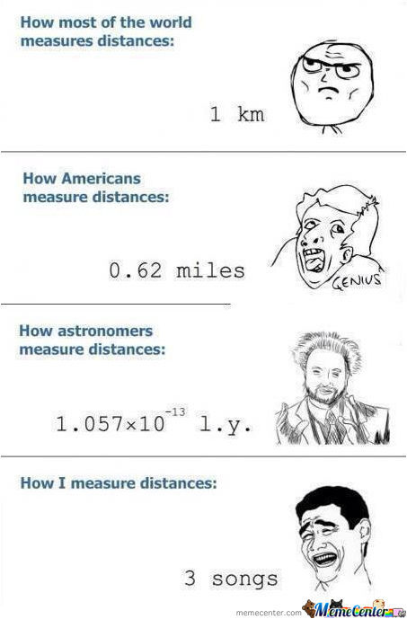 Measuring Distances With Music