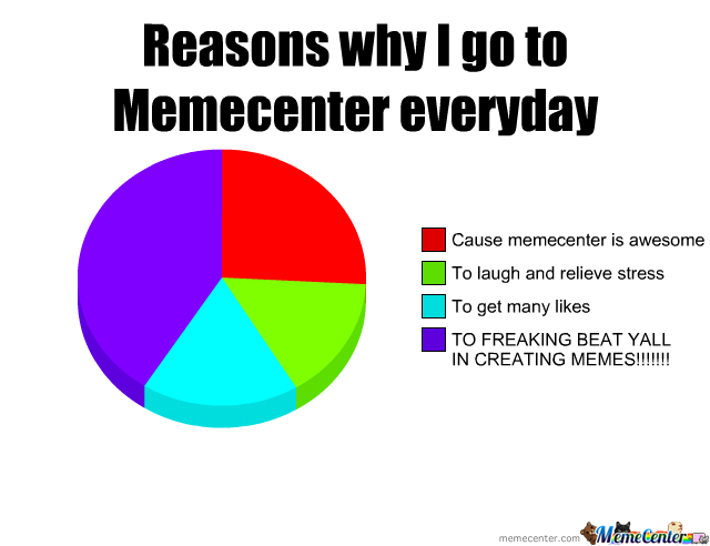 Meme meter pie chart by mukuro06 meme center meme meter pie chart ccuart Images