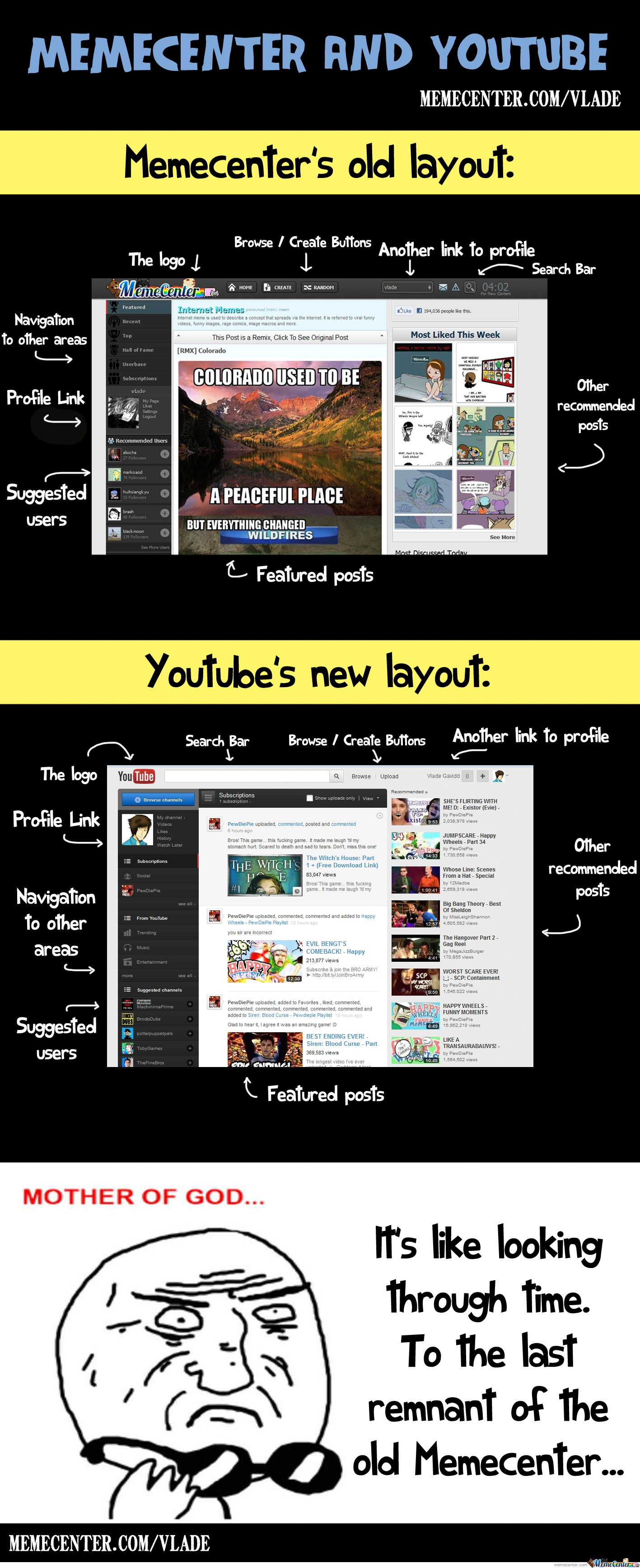 Memecenter And Youtube
