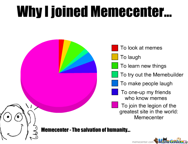 Memecenter Is Awesome!!!!!!!!