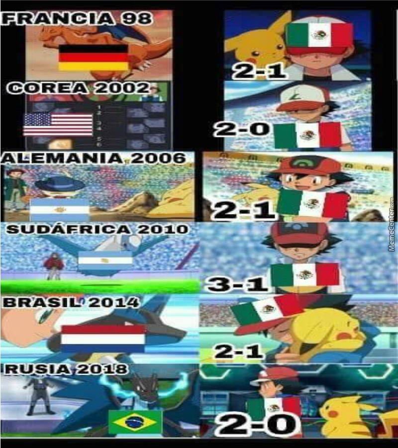 Mexico Wants Goes To Quarter-Final Since 1986 They Always Knockout Round Of 16 Against Opponent Since 1994