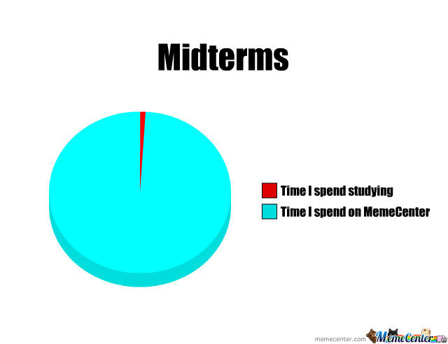 Midterms (I Know This Has Been Used A Lot But Please Like Or Whatever That Face Thingy Is Called)