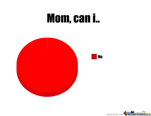 Mom, Can I..