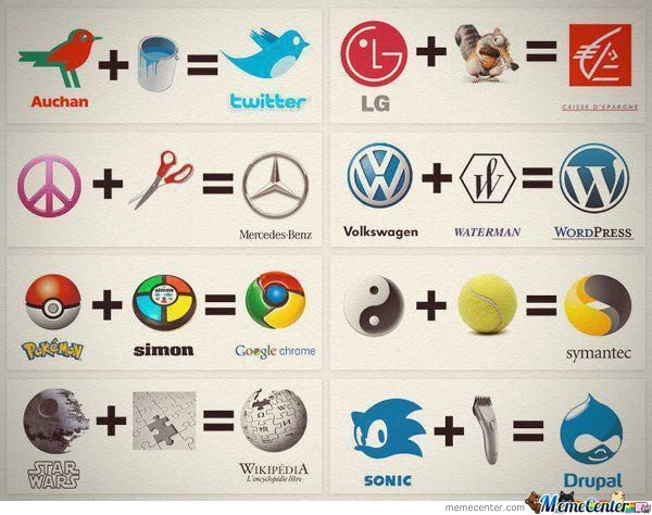 Mother Of Logos
