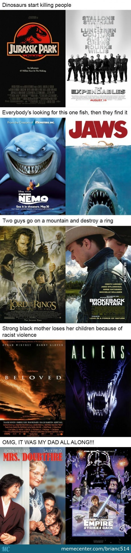 Movies Described In A Sentence.