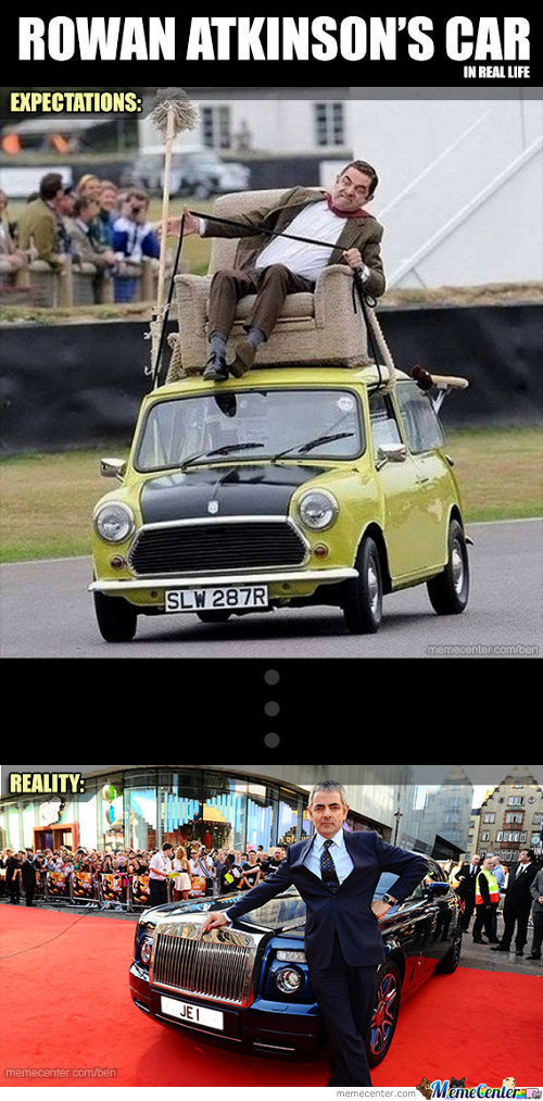Mr Bean's Car