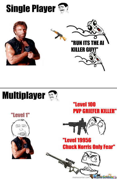 Multiplayer Logic