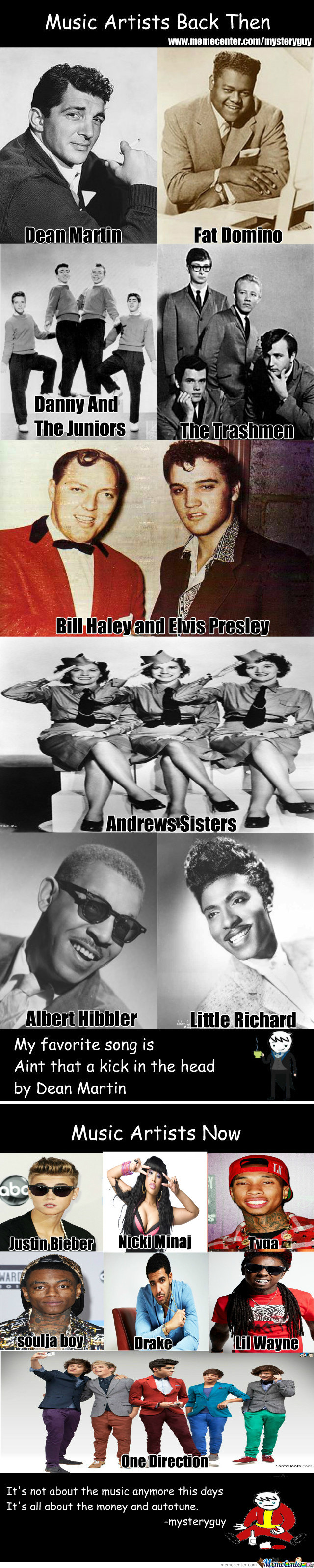 Music Artists Back Then And Now