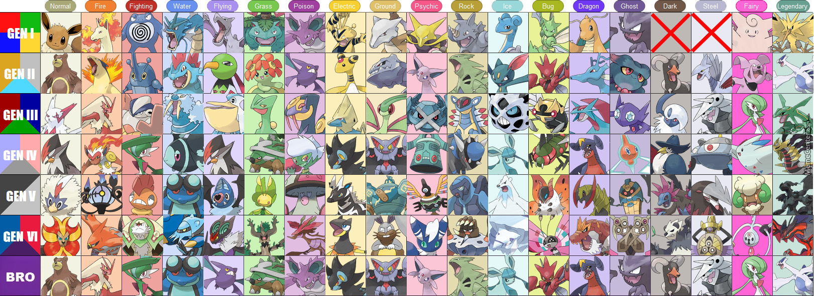 my favorite pokemon this is a big one check the source for the
