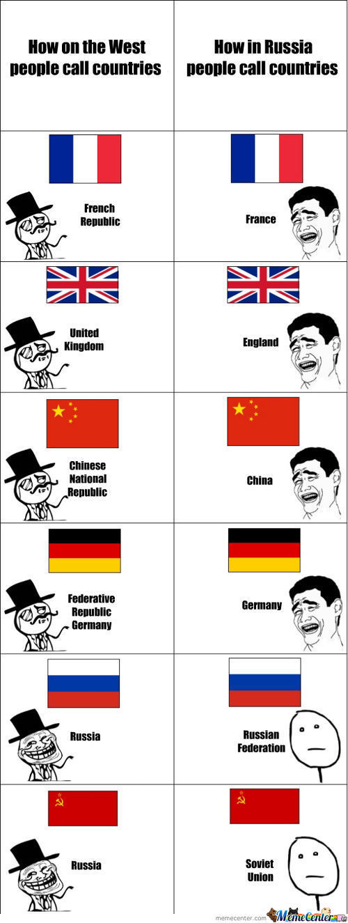 Names Of Countries