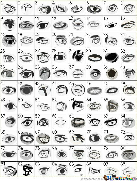 Naruto Eye Test