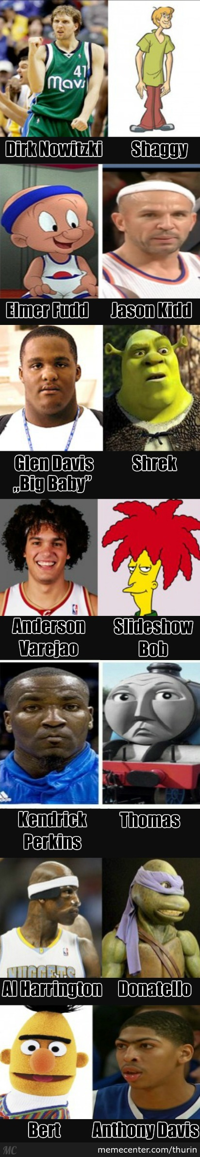 Nba Players In Cartoons