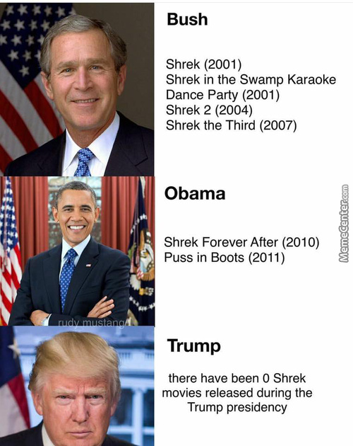 No Shrek No Bueno Mr, Orange