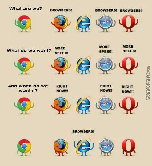 No Wonder That This Browser Is Dying