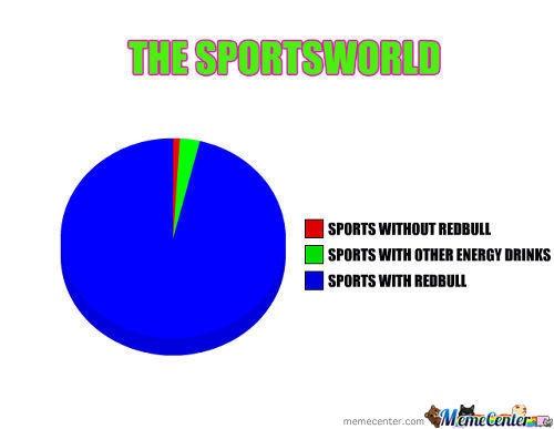 Number Of Redbulls In Sport Is Too Damn High!