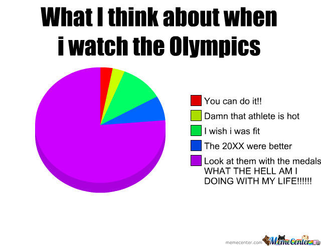 Olympic Thoughts