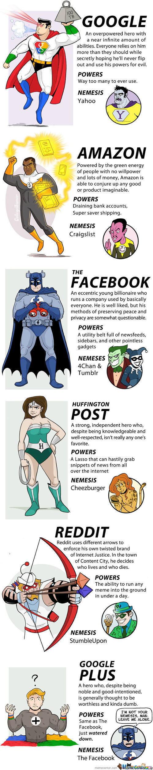 Online Superheroes: Battle For The Internet