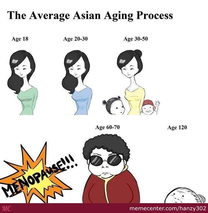 Only Happens To Asian Women...