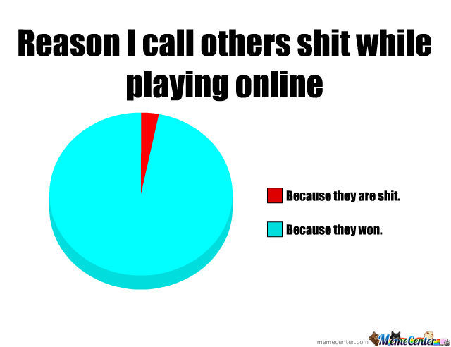 Other Gamers