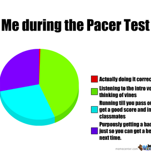 pacer test be like by i8it yt meme center