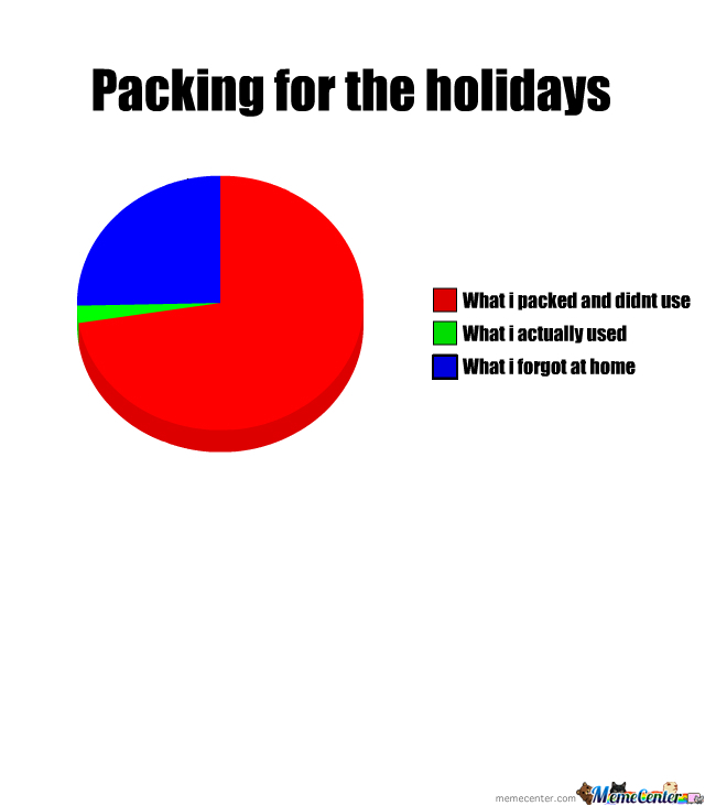 Packing My Things For The Holidays