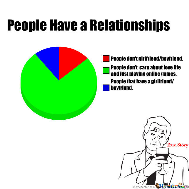 People Have A Relationdhip
