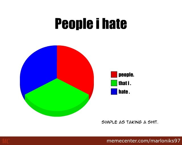 People I Hate
