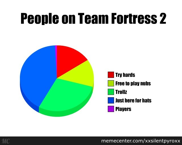 People On Team Fortress 2
