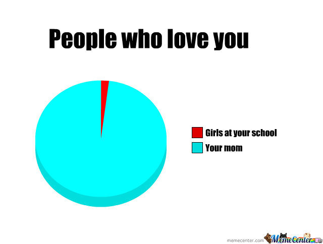 People Who Love You