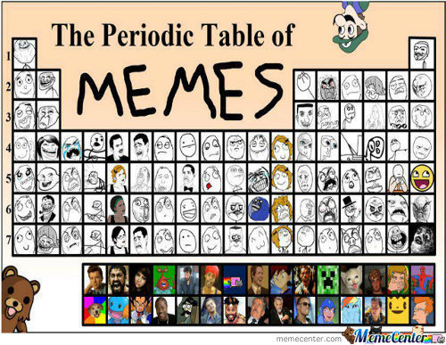 Periodic Table Of Memes....:)