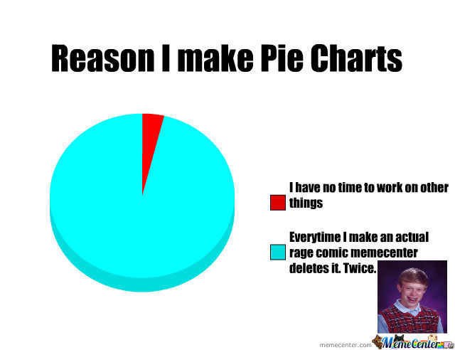Pie Charts Are Made When One Has No Time