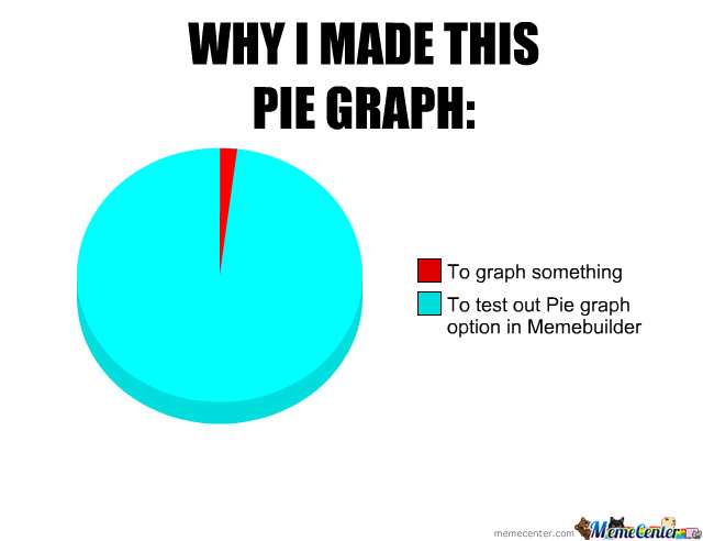 Pie Graph Option