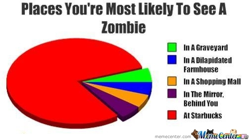 Places You're Most Likely To See A Zombie