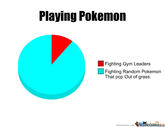 Playing Pokemon