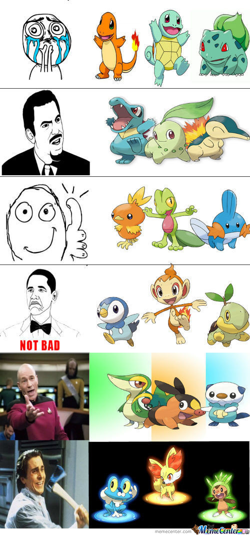 Pokemon Generation And My Reaction