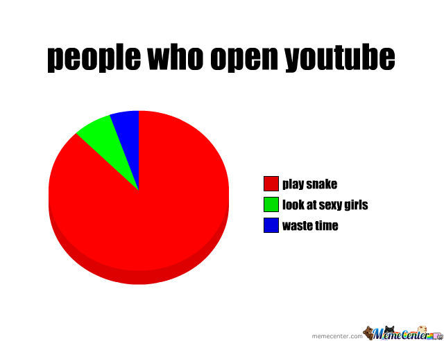 Ppl Who Open Youtube
