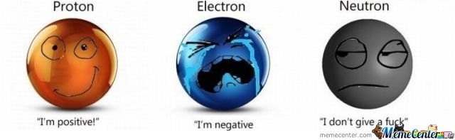 Proton Electron Neutron By Beatup Meme Center
