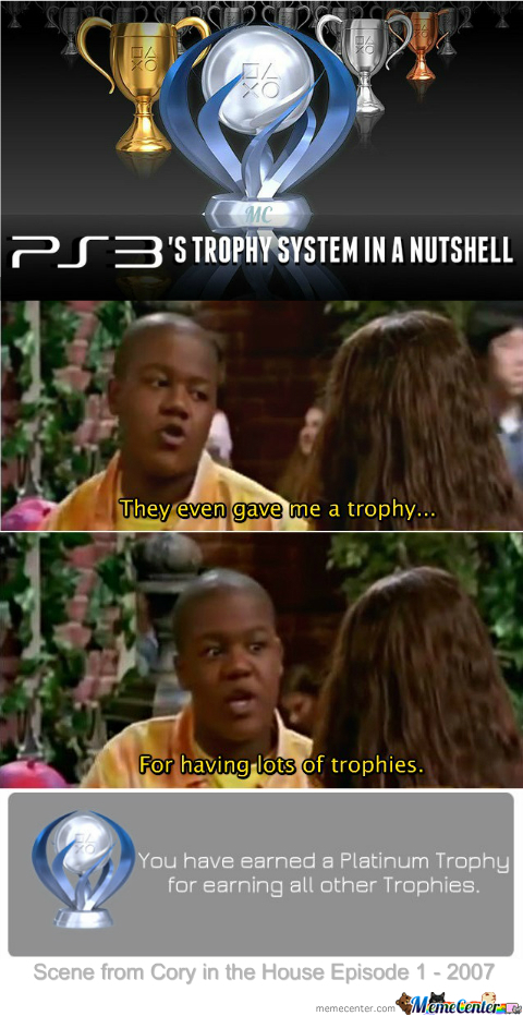 Ps3's Trophy System In A Nutshell.