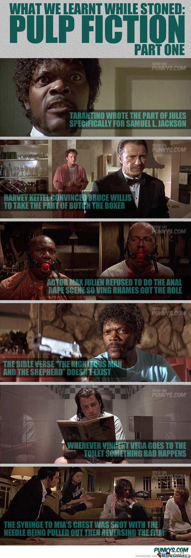 Pulp Fiction Facts