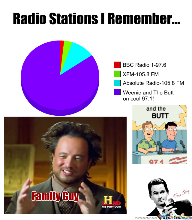 how to add radio stations to soundmax