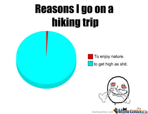 Real Hiking