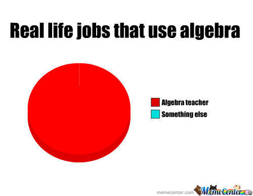 Real Life Gobs That Use Algebra