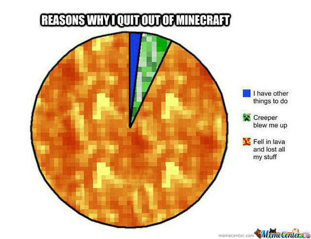 Reasons Why I Quit Out Of Minecraft.
